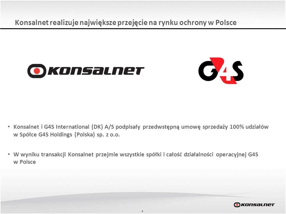 22 Konsalnet realizuje największe przejęcie na rynku ochrony w Polsce Konsalnet i G4S International (DK) A/S podpisały przedwstępną umowę sprzedaży 10