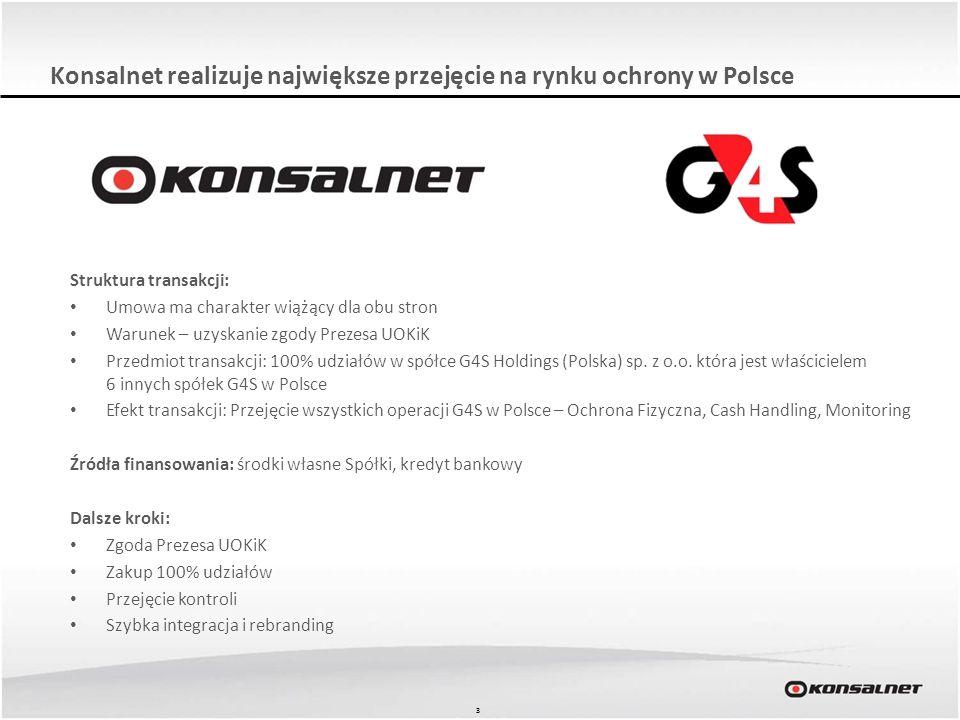 33 Konsalnet realizuje największe przejęcie na rynku ochrony w Polsce Struktura transakcji: Umowa ma charakter wiążący dla obu stron Warunek – uzyskan