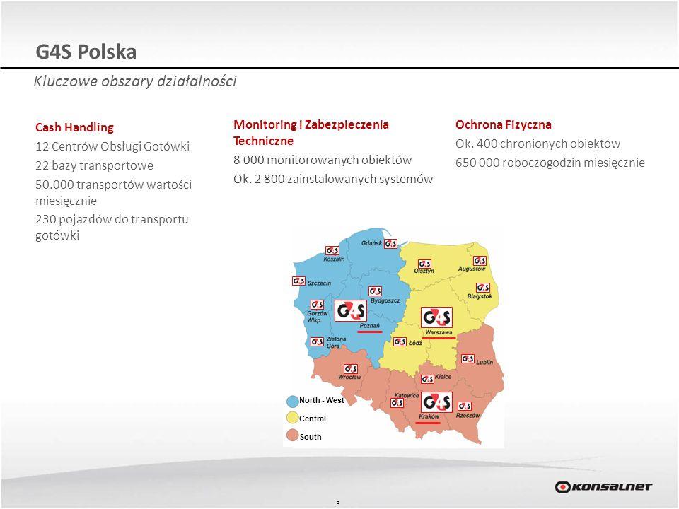55 G4S Polska Ochrona Fizyczna Ok. 400 chronionych obiektów 650 000 roboczogodzin miesięcznie Kluczowe obszary działalności North - West Central South