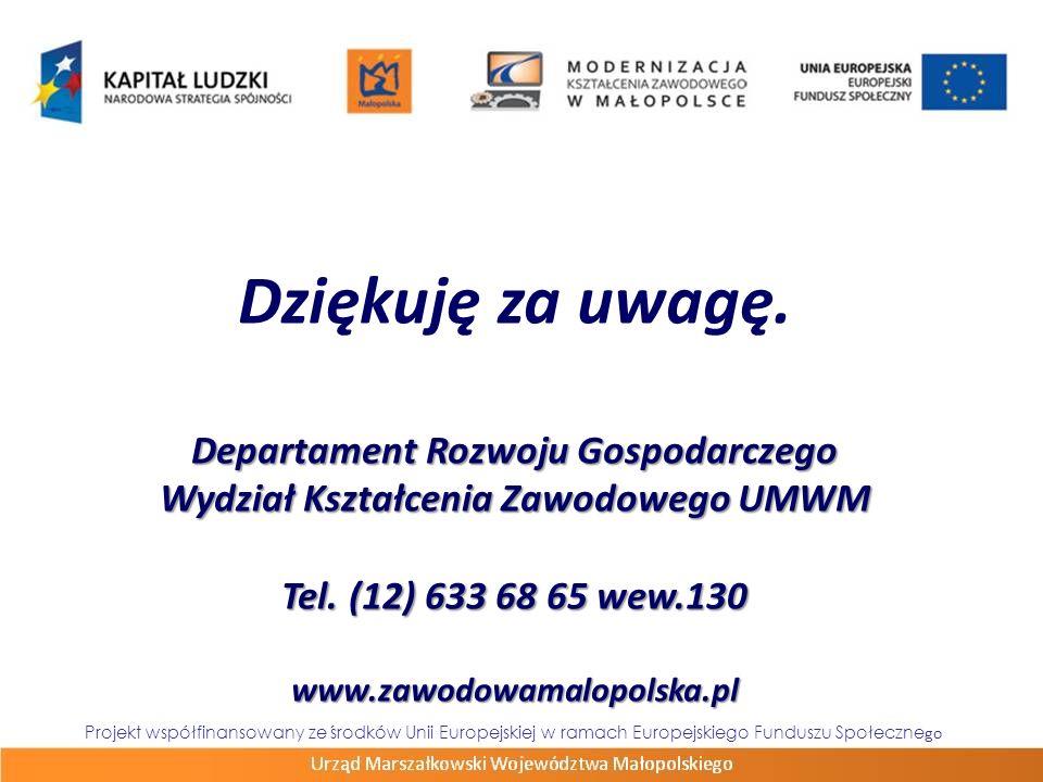 Dziękuję za uwagę. Departament Rozwoju Gospodarczego Wydział Kształcenia Zawodowego UMWM Tel. (12) 633 68 65 wew.130 www.zawodowamalopolska.pl Projekt