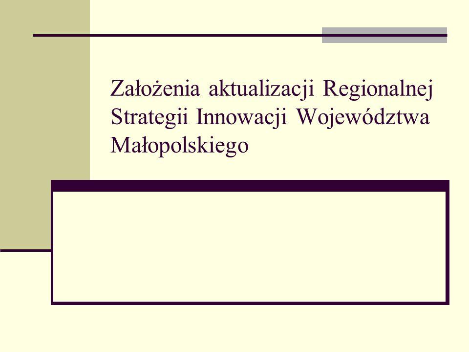 Założenia aktualizacji Regionalnej Strategii Innowacji Województwa Małopolskiego