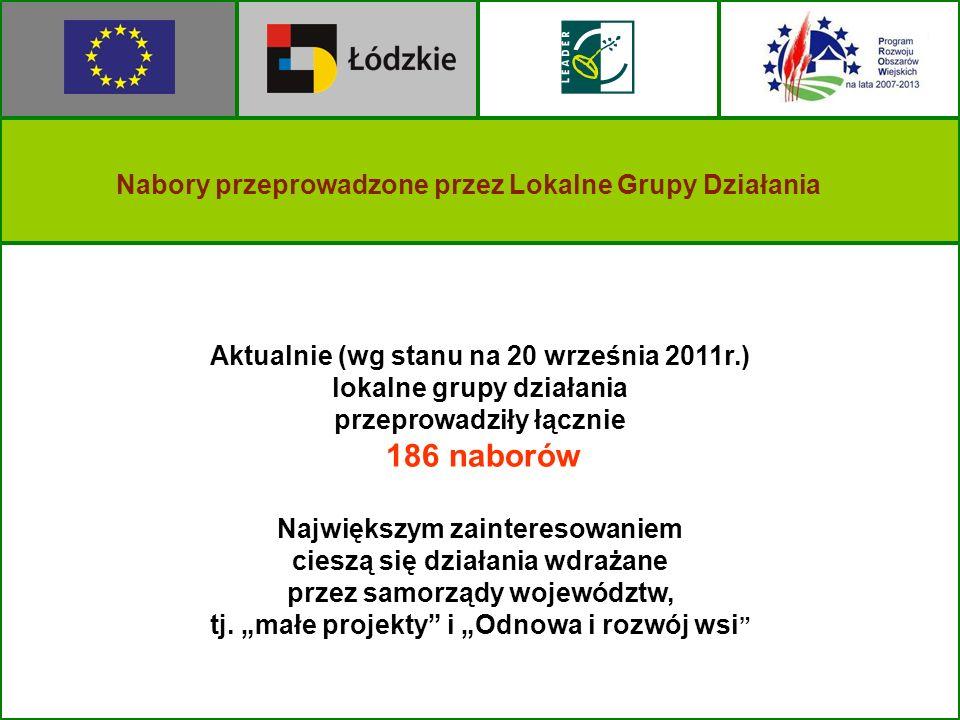 Aktualnie (wg stanu na 20 września 2011r.) lokalne grupy działania przeprowadziły łącznie 186 naborów Największym zainteresowaniem cieszą się działani