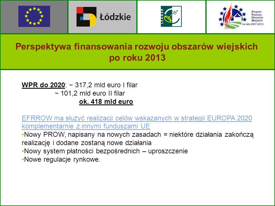Perspektywa finansowania rozwoju obszarów wiejskich po roku 2013 WPR do 2020: ~ 317,2 mld euro I filar ~ 101,2 mld euro II filar ok. 418 mld euro EFRR