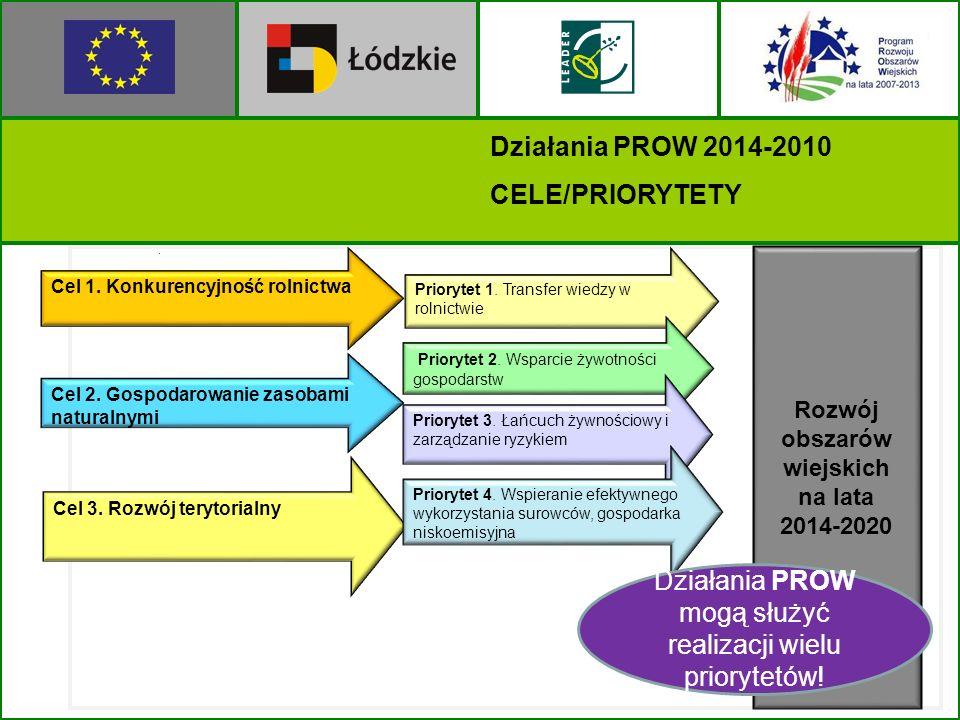 Cel 1. Konkurencyjność rolnictwa Cel 2. Gospodarowanie zasobami naturalnymi Cel 3. Rozwój terytorialny Priorytet 1. Transfer wiedzy w rolnictwie Prior
