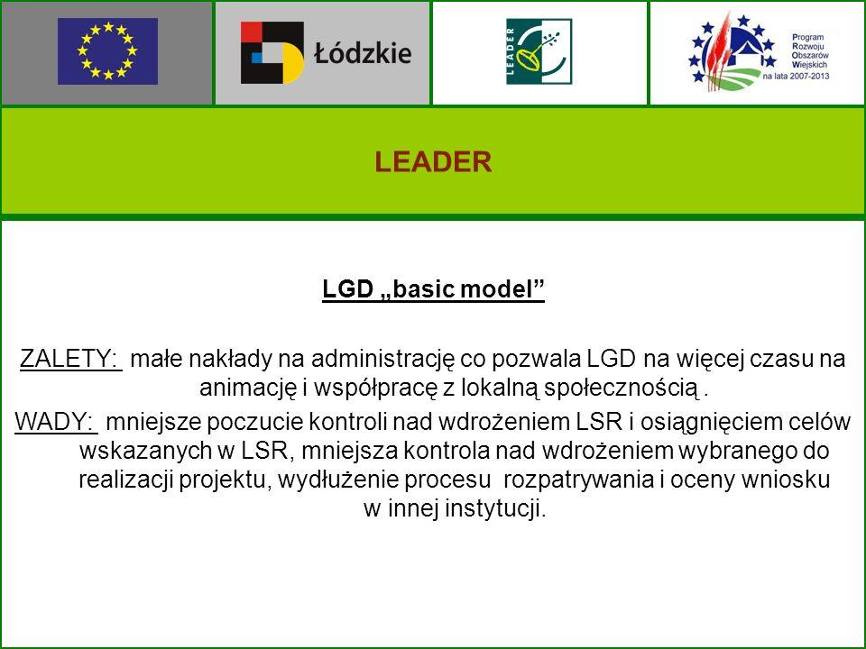 LEADER LGD basic model ZALETY: małe nakłady na administrację co pozwala LGD na więcej czasu na animację i współpracę z lokalną społecznością. WADY: mn