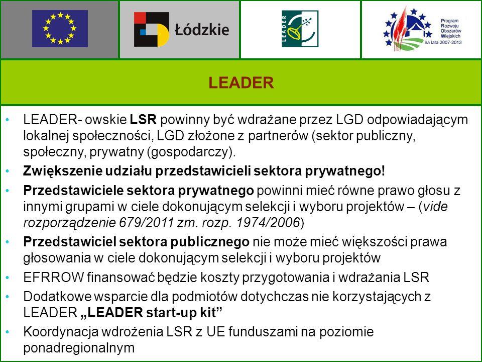 LEADER LEADER- owskie LSR powinny być wdrażane przez LGD odpowiadającym lokalnej społeczności, LGD złożone z partnerów (sektor publiczny, społeczny, p