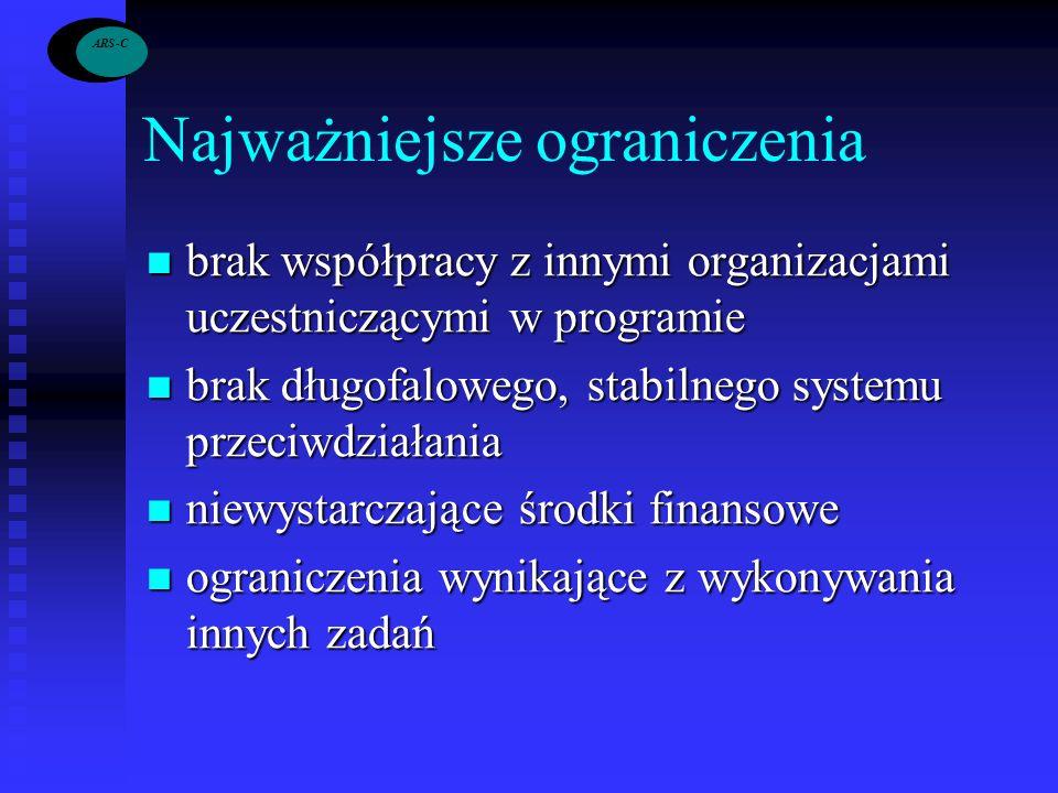 -C Najważniejsze ograniczenia brak współpracy z innymi organizacjami uczestniczącymi w programie brak współpracy z innymi organizacjami uczestniczącym