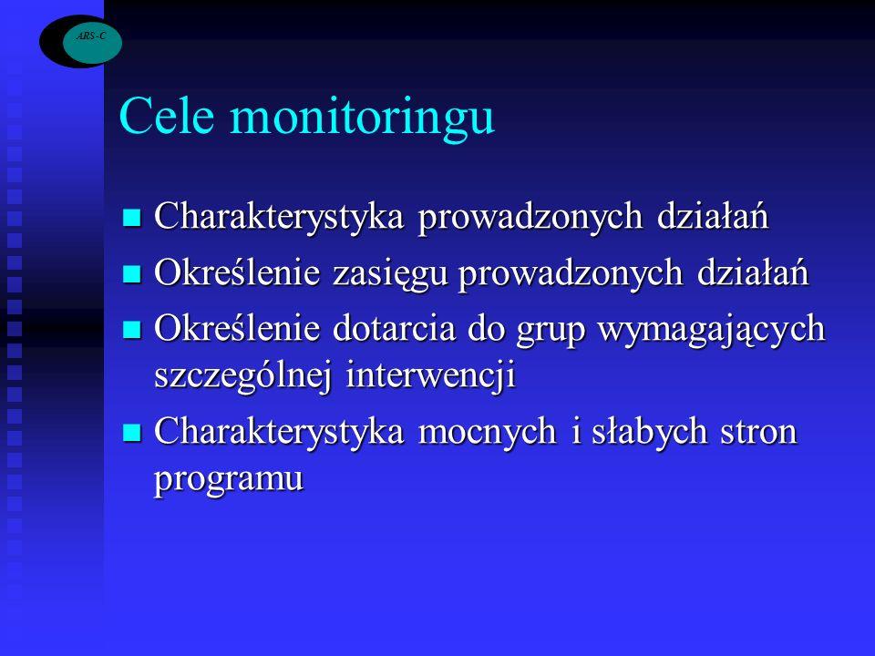ARS-C Cele monitoringu Charakterystyka prowadzonych działań Charakterystyka prowadzonych działań Określenie zasięgu prowadzonych działań Określenie za