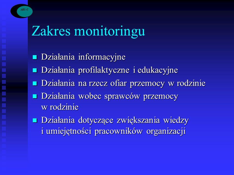 ARS-C Zakres monitoringu Działania informacyjne Działania informacyjne Działania profilaktyczne i edukacyjne Działania profilaktyczne i edukacyjne Dzi