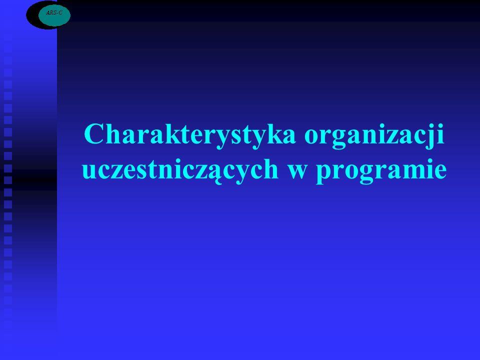 ARS-C Organizacje uczestniczące w programie 120 organizacji 120 organizacji 100 jednostek samorządu terytorialnego 100 jednostek samorządu terytorialnego 18 organizacji pozarządowych 18 organizacji pozarządowych 2 instytucje administracji rządowej 2 instytucje administracji rządowej