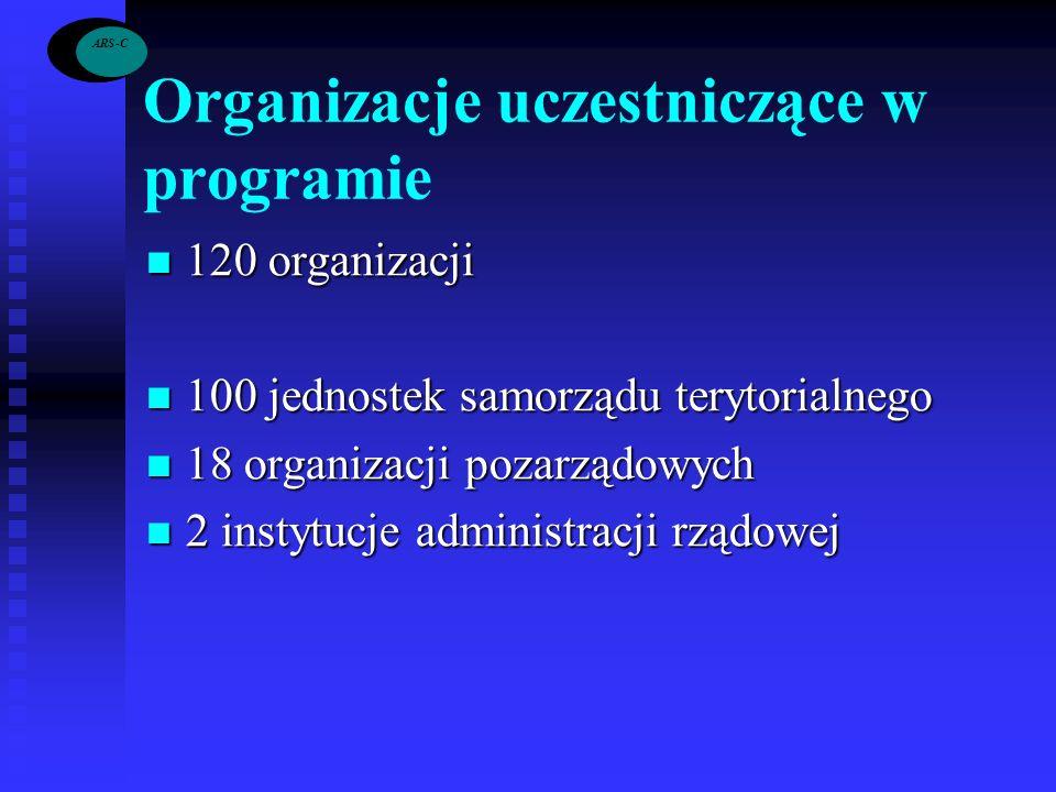 ARS-C Organizacje uczestniczące w programie 120 organizacji 120 organizacji 100 jednostek samorządu terytorialnego 100 jednostek samorządu terytorialn