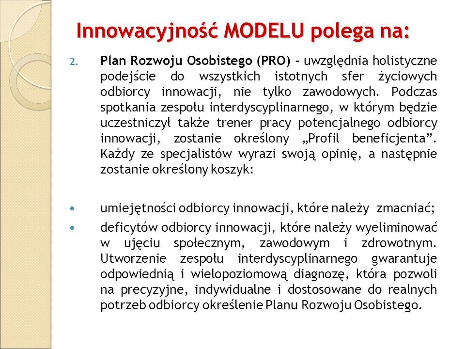 Innowacyjność MODELU polega na: 2. Plan Rozwoju Osobistego (PRO) - uwzględnia holistyczne podejście do wszystkich istotnych sfer życiowych odbiorcy in
