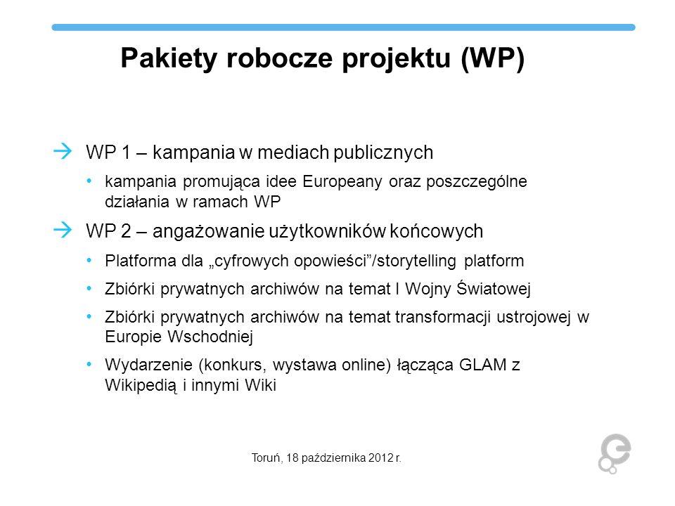 Pakiety robocze projektu (WP) WP 1 – kampania w mediach publicznych kampania promująca idee Europeany oraz poszczególne działania w ramach WP WP 2 – a