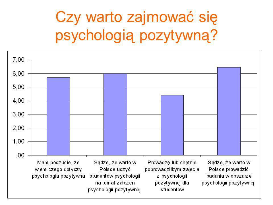 Czy warto zajmować się psychologią pozytywną?