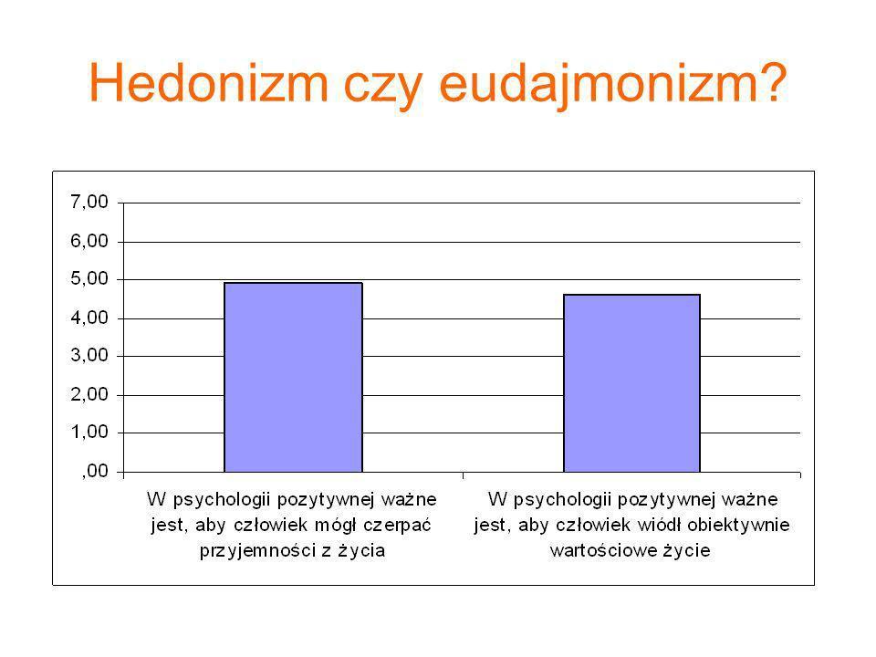 Hedonizm czy eudajmonizm?