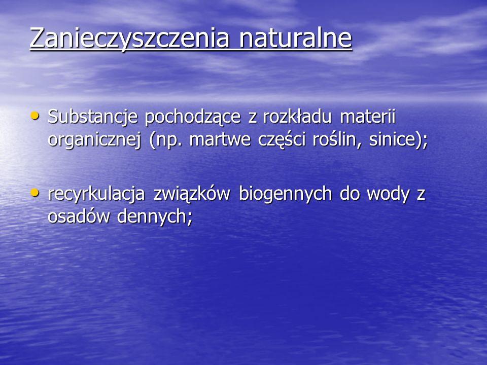 Zanieczyszczenia naturalne Substancje pochodzące z rozkładu materii organicznej (np. martwe części roślin, sinice); Substancje pochodzące z rozkładu m
