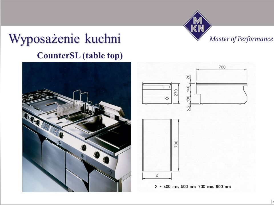 CounterSL (table top) Wyposażenie kuchni