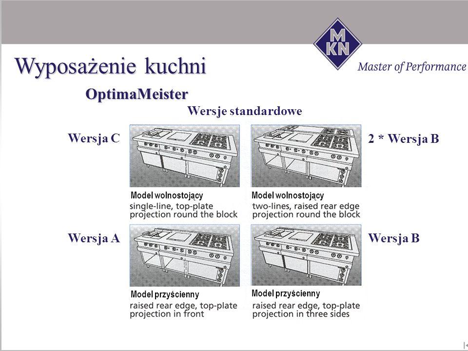 Wersje standardowe Wersja C Wersja A 2 * Wersja B Wersja B OptimaMeister Wyposażenie kuchni Model wolnostojący Model przyścienny