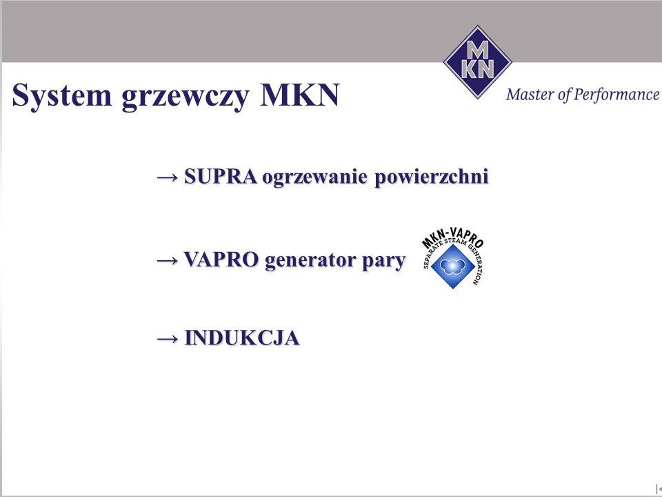 SUPRA ogrzewanie powierzchni SUPRA ogrzewanie powierzchni VAPRO generator pary VAPRO generator pary INDUKCJA INDUKCJA System grzewczy MKN