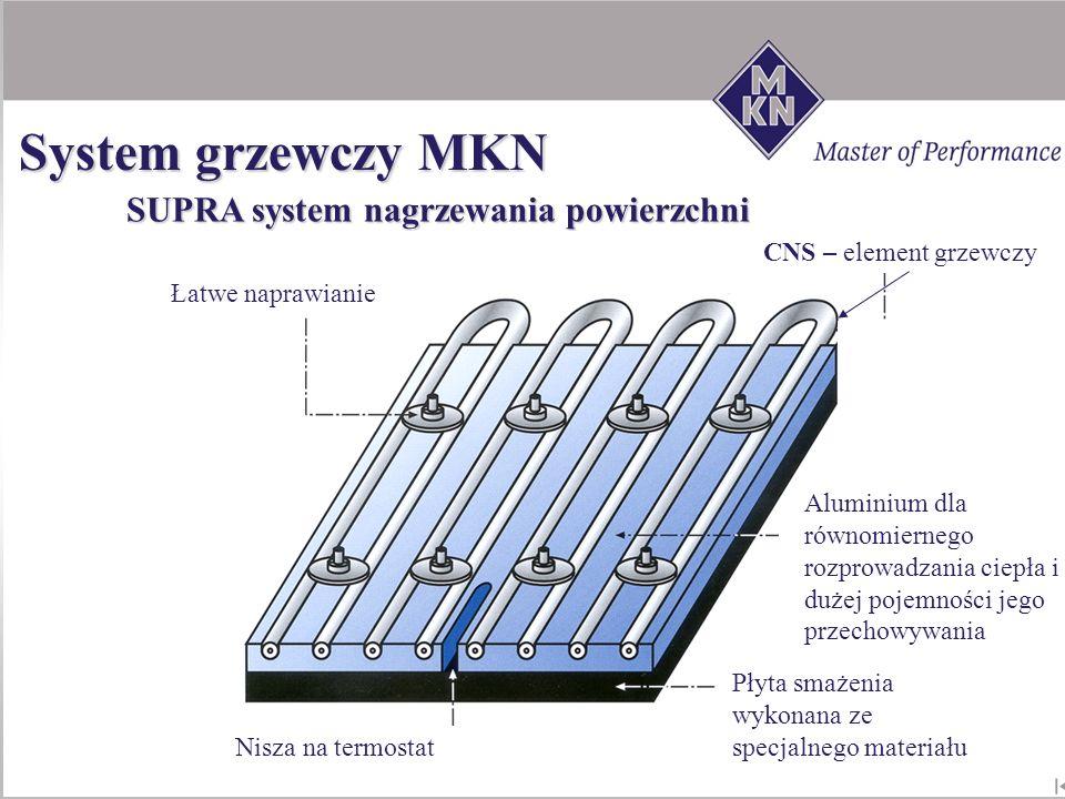 SUPRA system nagrzewania powierzchni CNS – element grzewczy Łatwe naprawianie Aluminium dla równomiernego rozprowadzania ciepła i dużej pojemności jeg