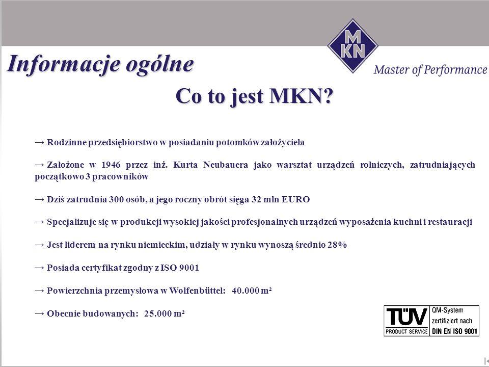 Co to jest MKN? Rodzinne przedsiębiorstwo w posiadaniu potomków założyciela Założone w 1946 przez inż. Kurta Neubauera jako warsztat urządzeń rolniczy
