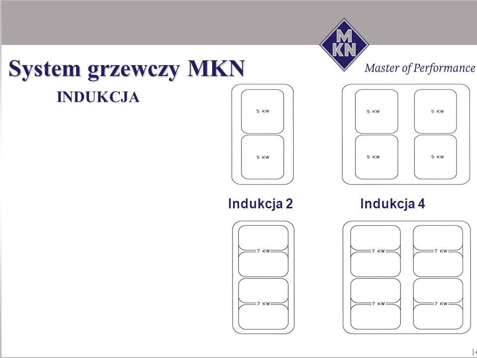 Indukcja 4 Indukcja 22 INDUKCJA System grzewczy MKN