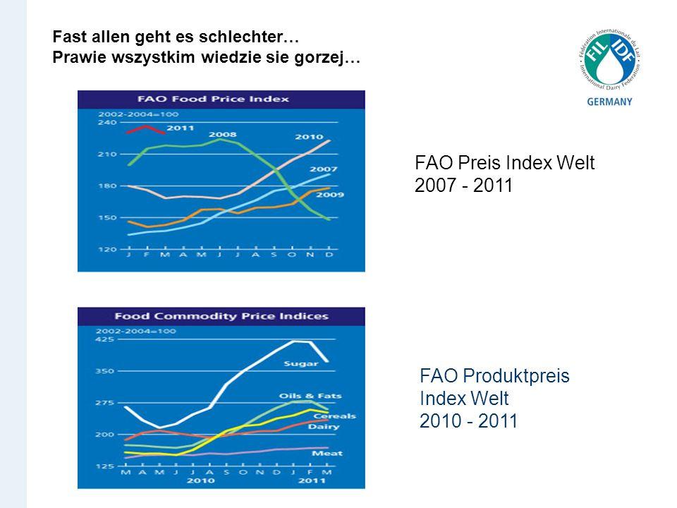 Fast allen geht es schlechter… Prawie wszystkim wiedzie sie gorzej… FAO Preis Index Welt 2007 - 2011 FAO Produktpreis Index Welt 2010 - 2011