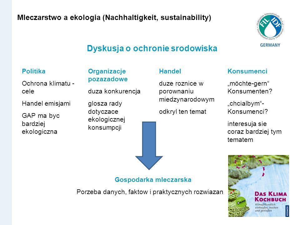 Politika Ochrona klimatu - cele Handel emisjami GAP ma byc bardziej ekologiczna Konsumenci möchte-gern Konsumenten? chcialbym- Konsumenci? interesuja