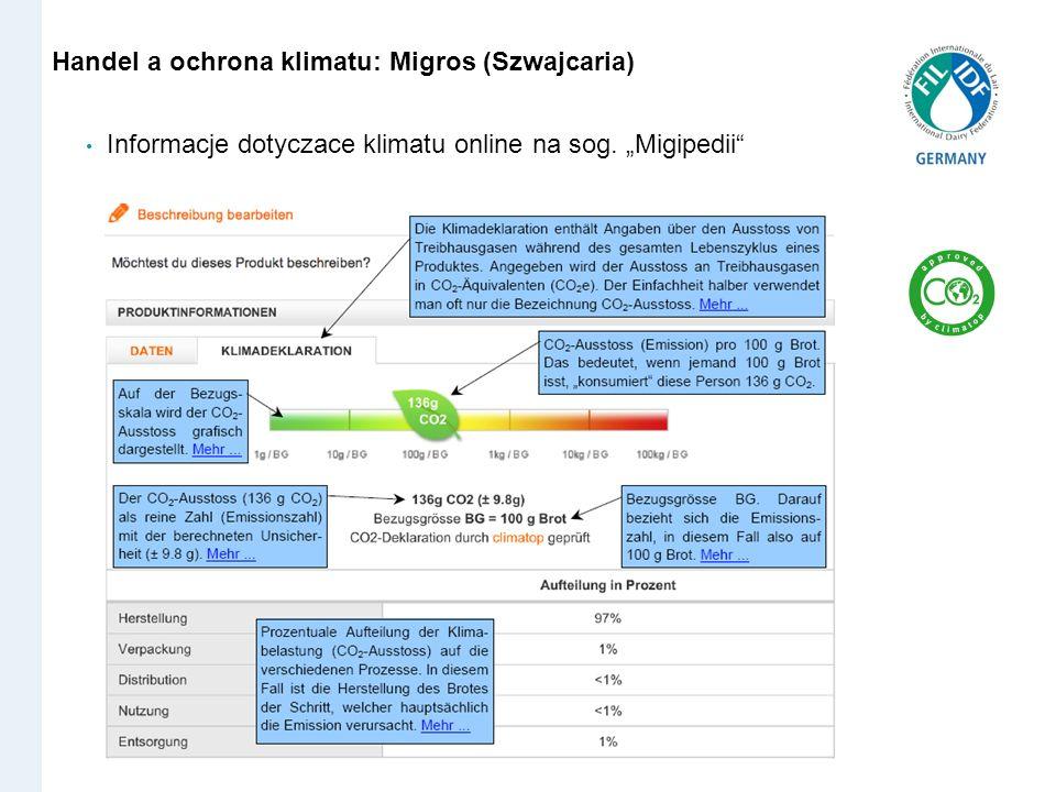 Handel a ochrona klimatu: Migros (Szwajcaria) Informacje dotyczace klimatu online na sog. Migipedii