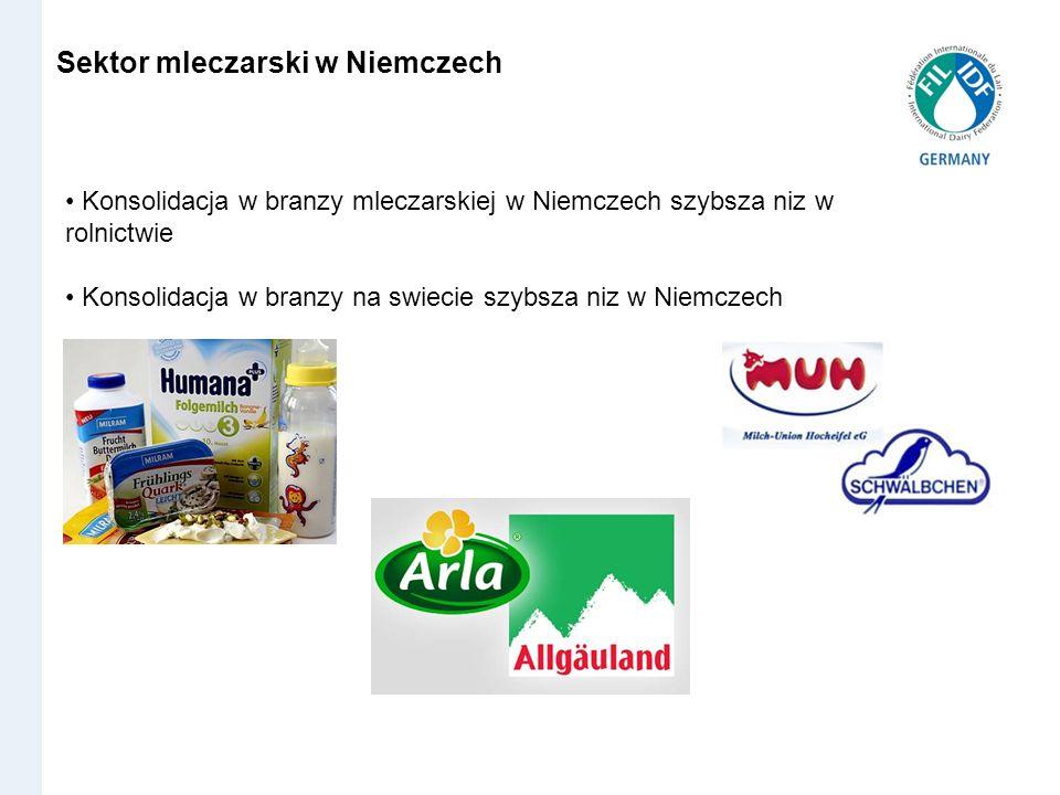 Sektor mleczarski w Niemczech Konsolidacja w branzy mleczarskiej w Niemczech szybsza niz w rolnictwie Konsolidacja w branzy na swiecie szybsza niz w N