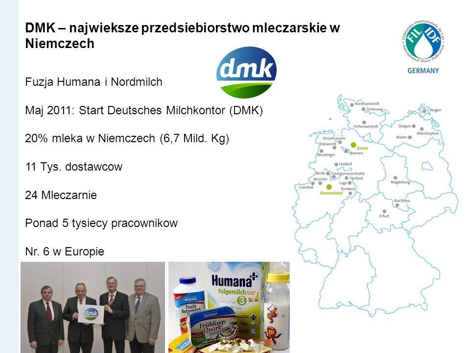 DMK – najwieksze przedsiebiorstwo mleczarskie w Niemczech Fuzja Humana i Nordmilch Maj 2011: Start Deutsches Milchkontor (DMK) 20% mleka w Niemczech (