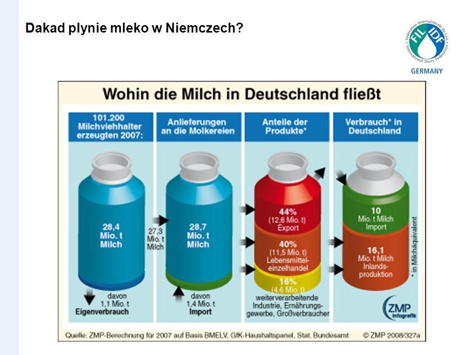Dakad plynie mleko w Niemczech?