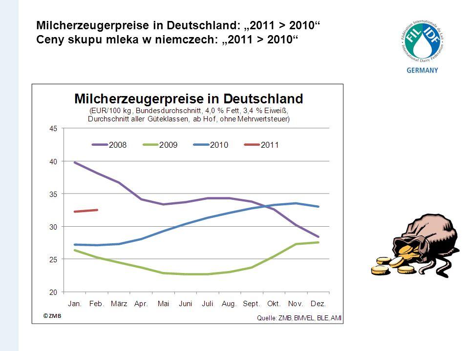 Milcherzeugerpreise in Deutschland: 2011 > 2010 Ceny skupu mleka w niemczech: 2011 > 2010