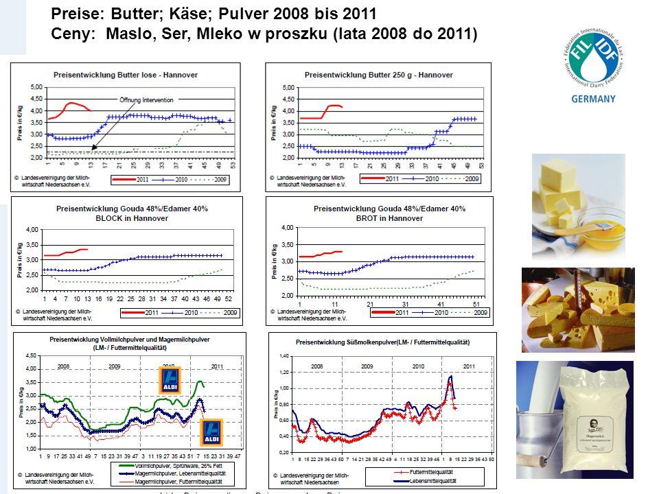 Preise: Butter; Käse; Pulver 2008 bis 2011 Ceny: Maslo, Ser, Mleko w proszku (lata 2008 do 2011)