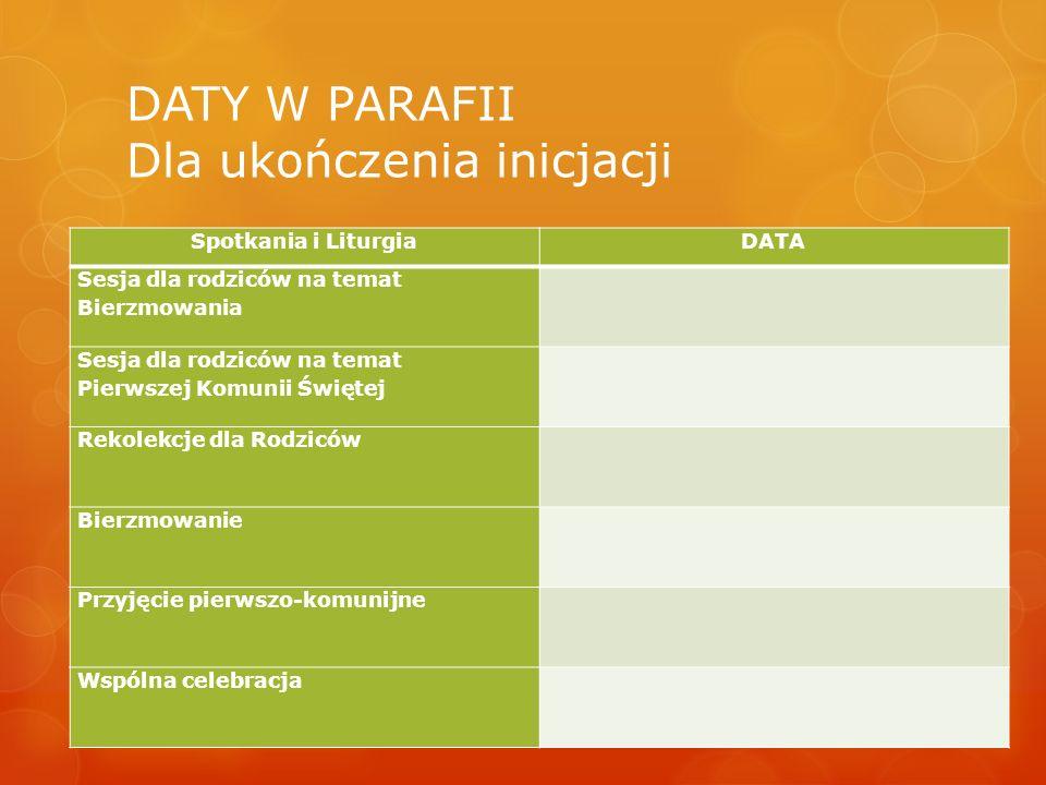 DATY W PARAFII Dla ukończenia inicjacji Spotkania i LiturgiaDATA Sesja dla rodziców na temat Bierzmowania Sesja dla rodziców na temat Pierwszej Komuni