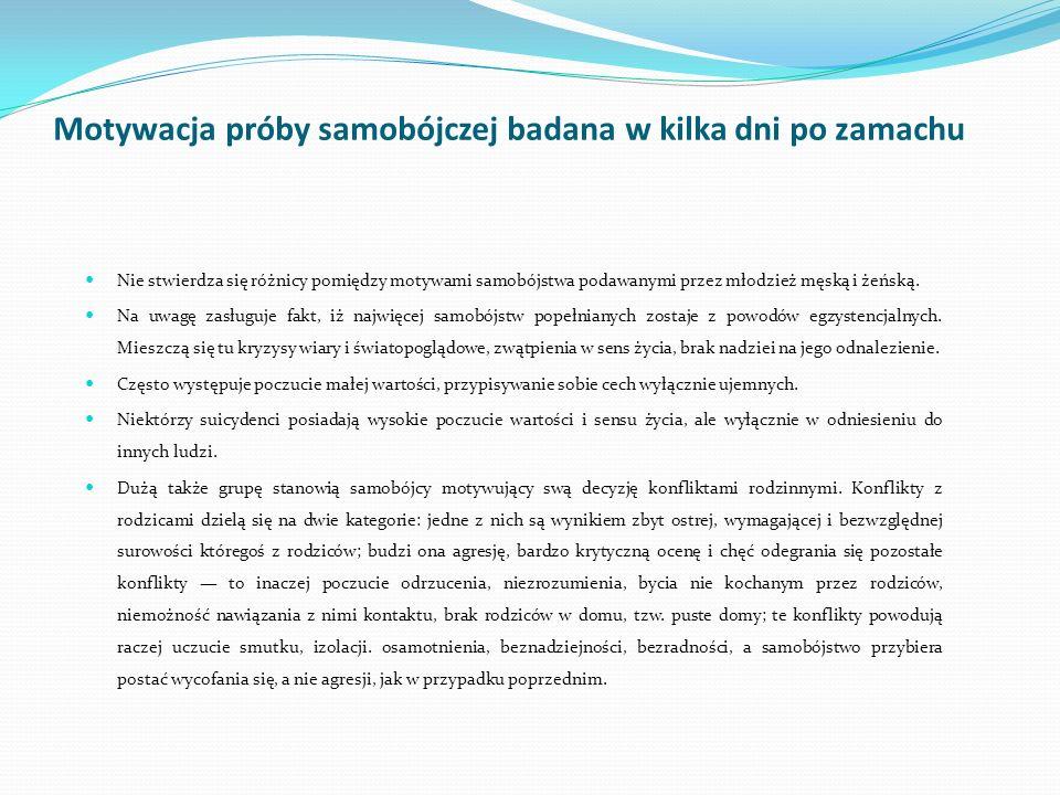 Motywacja próby samobójczej badana w kilka dni po zamachu Nie stwierdza się różnicy pomiędzy motywami samobójstwa podawanymi przez młodzież męską i że