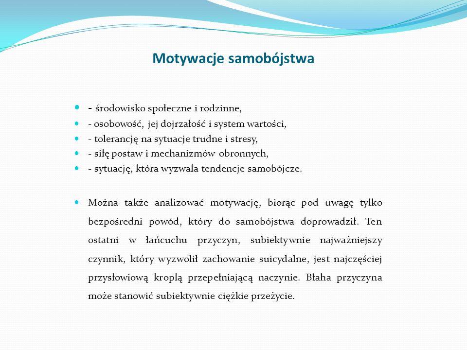 Motywacje samobójstwa - środowisko społeczne i rodzinne, - osobowość, jej dojrzałość i system wartości, - tolerancję na sytuacje trudne i stresy, - si
