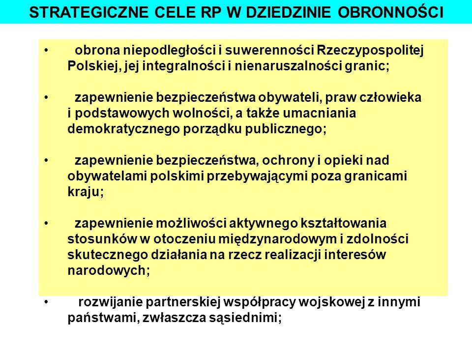 STRATEGICZNE CELE RP W DZIEDZINIE OBRONNOŚCI obrona niepodległości i suwerenności Rzeczypospolitej Polskiej, jej integralności i nienaruszalności gran