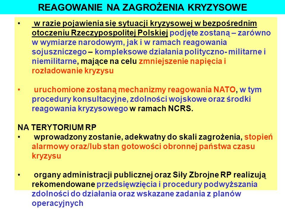 REAGOWANIE NA ZAGROŻENIA KRYZYSOWE w razie pojawienia się sytuacji kryzysowej w bezpośrednim otoczeniu Rzeczypospolitej Polskiej podjęte zostaną – zar