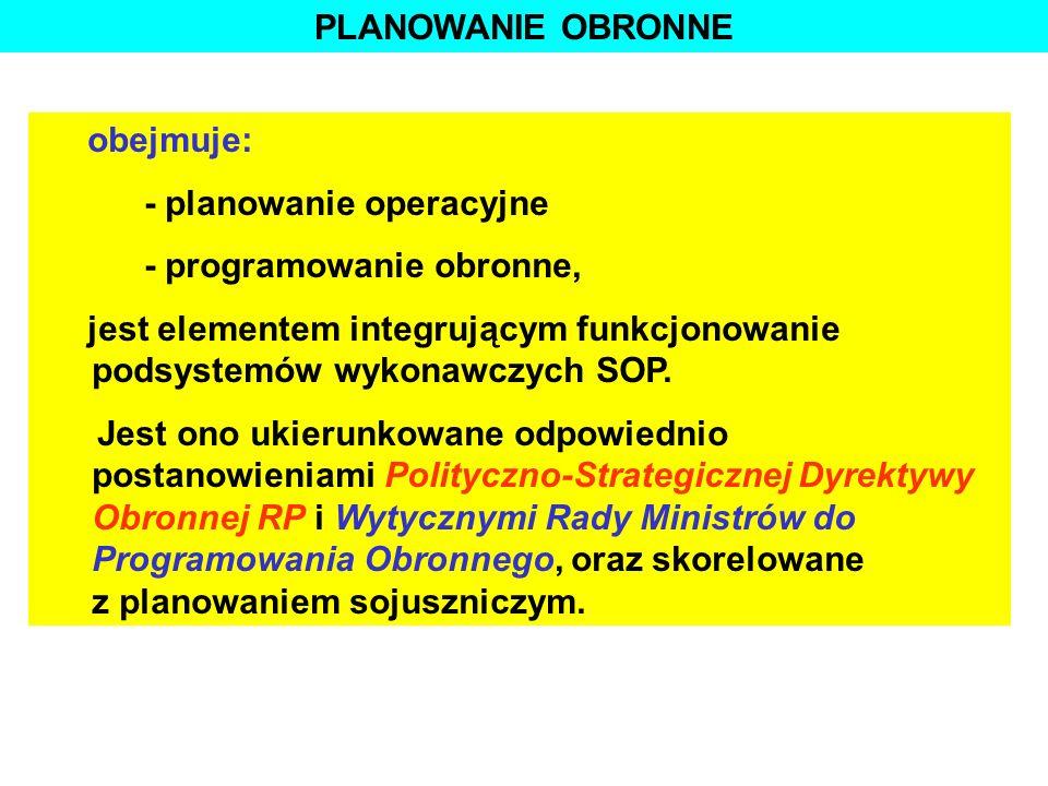 PLANOWANIE OBRONNE obejmuje: - planowanie operacyjne - programowanie obronne, jest elementem integrującym funkcjonowanie podsystemów wykonawczych SOP.