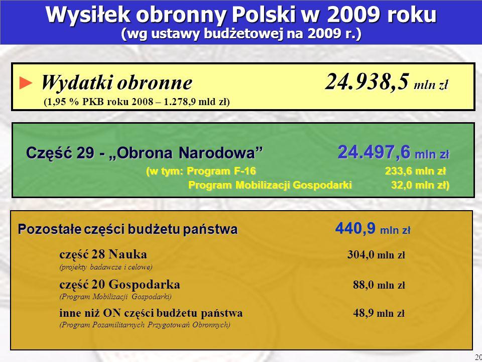 Wydatki obronne 24.938,5 mln zł (1,95 % PKB roku 2008 – 1.278,9 mld zł) Wysiłek obronny Polski w 2009 roku (wg ustawy budżetowej na 2009 r.) Część 29