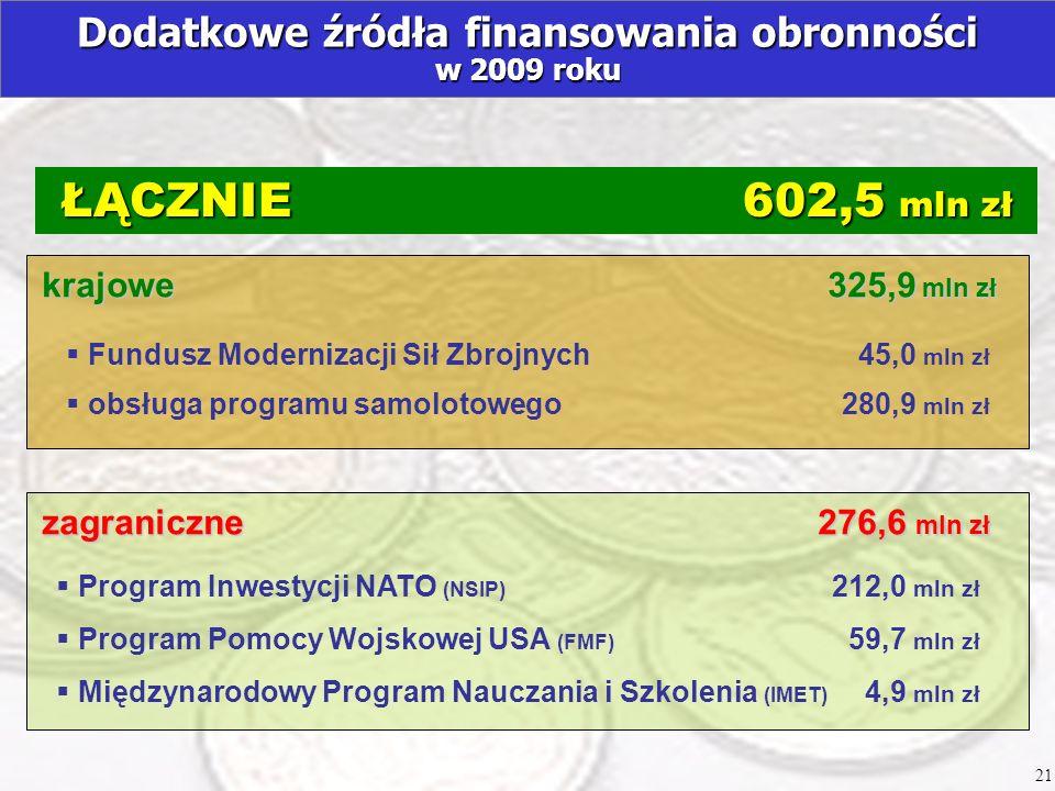 Dodatkowe źródła finansowania obronności w 2009 roku zagraniczne 276,6 mln zł Program Inwestycji NATO (NSIP) 212,0 mln zł Program Pomocy Wojskowej USA