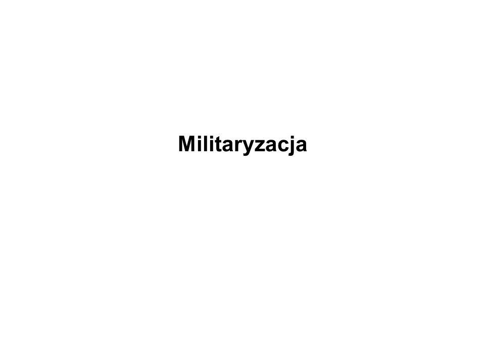 Militaryzacja