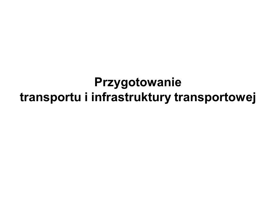 Przygotowanie transportu i infrastruktury transportowej