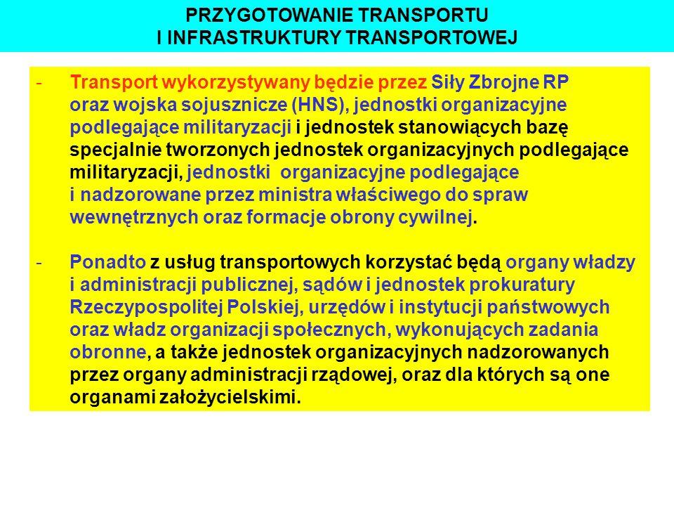 STRATEGICZNE CELE RP W DZIEDZINIE OBRONNOŚCI -Transport wykorzystywany będzie przez Siły Zbrojne RP oraz wojska sojusznicze (HNS), jednostki organizac