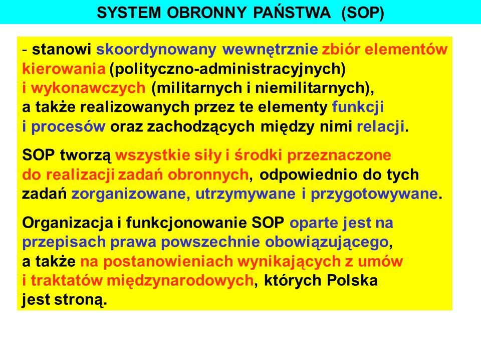 PODSYSTEM MILITARNY – SIŁY ZBROJNE RP Militarny podsystem wykonawczy SOP tworzą Siły Zbrojne RP.