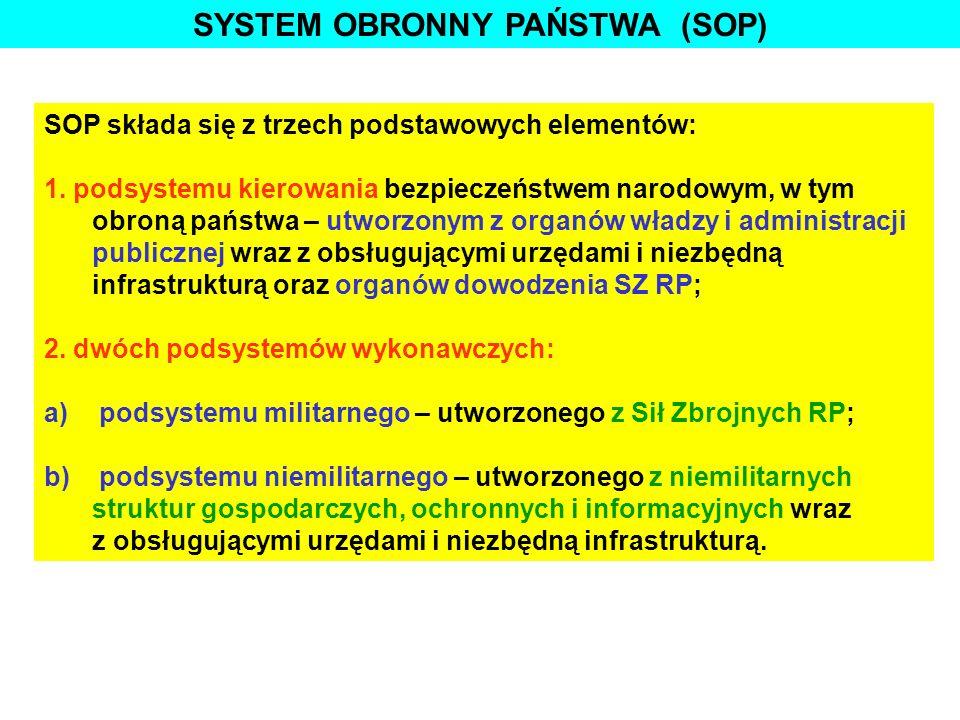 2. Podsystem kierowania bezpieczeństwem narodowym, w tym obroną państwa