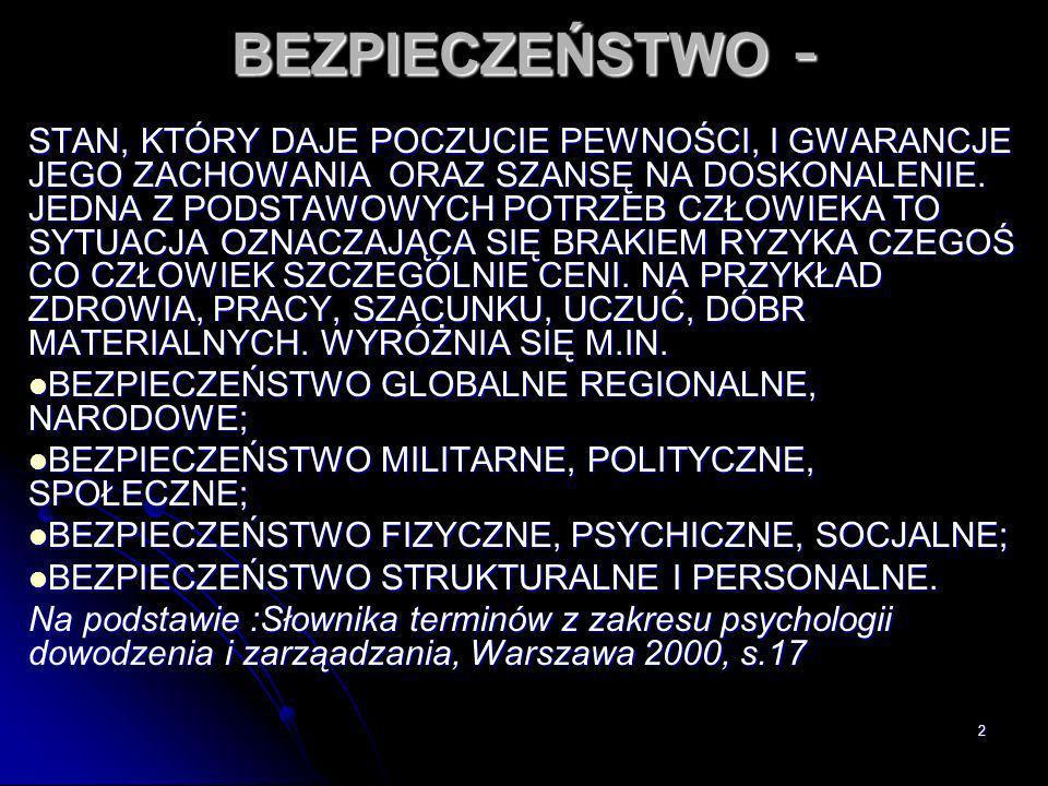 23 POSTRZEGANIE BEZPIECZEŃSTWA 1.