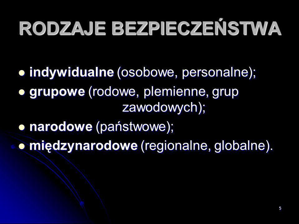 6 PODMIOTOWY WYMIAR BEZPIECZEŃSTWA BEZPIECZEŃSTWO BEZPIECZEŃSTWO GLOBALNE BEZPIECZEŃSTWO NARODOWE BEZPIECZEŃSTWO REGIONALNE BEZPIECZEŃSTWO ZEWNĘTRZNE BEZPIECZEŃSTWO WEWNĘTRZNE Zapewnienie porządku publicznego Ochrona ludności Przeciwdziałanie przestępczości Ochrona granicy państwowej Wg kryterium skali (zasięgu) Zadania bezpieczeństwa wewnętrznego * * Wg.