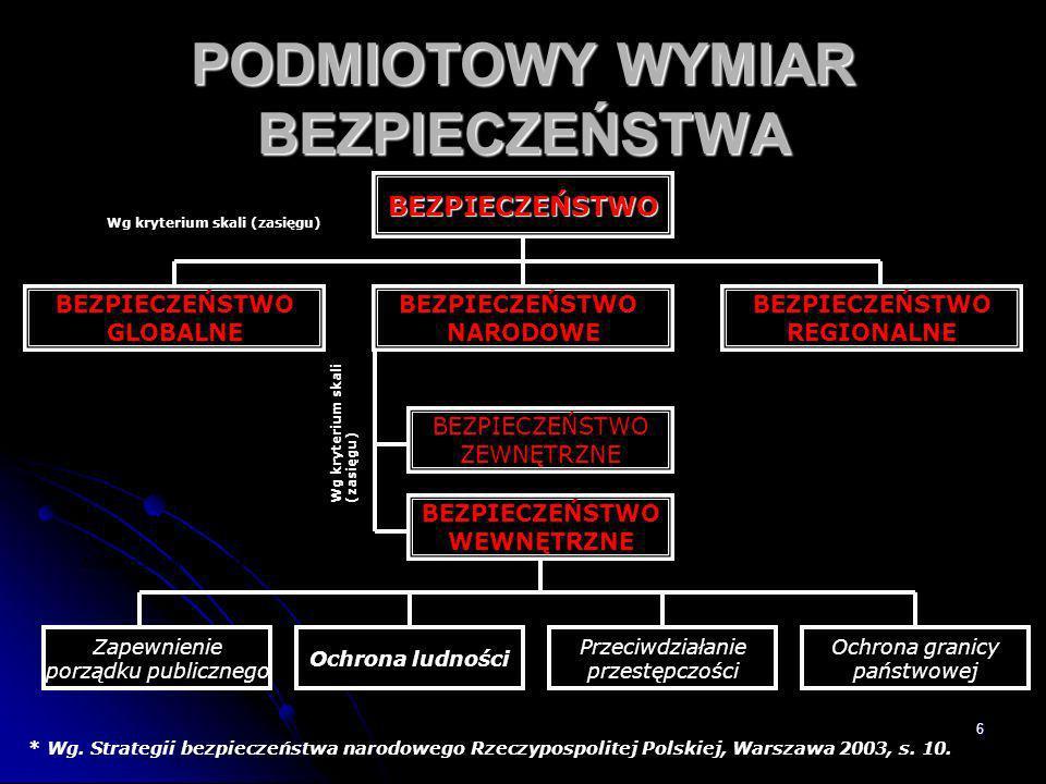 27 POLITYKA BEZPIECZEŃSTWA NARODOWEGO (BEZPIECZEŃSTWA PAŃSTWA ) POLITYKA BEZPIECZEŃSTWA PAŃSTWA – element polityki państwa w zakresie praktycznej działalności władzy wykonawczej w sferze tworzenia i wykorzystania potencjału obronnego dla realizacji celów i zadań wynikających z założeń polityki bezpieczeństwa.